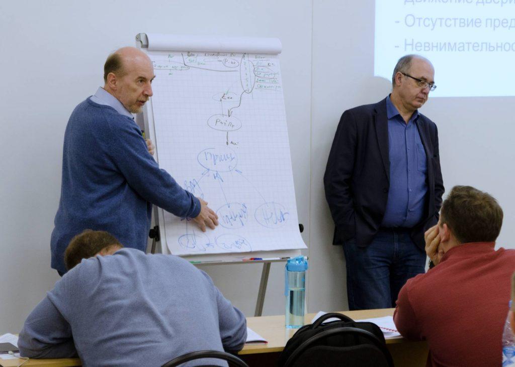 Программа онлайн-курса по ТРИЗ-инструменту Аналогий
